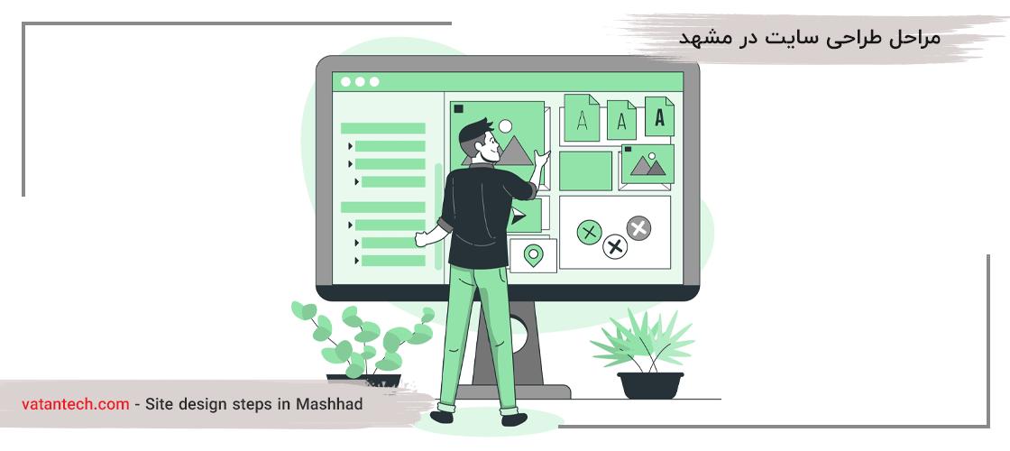 طراحی سایت در مشهد, مراحل طراحی سایت در مشهد